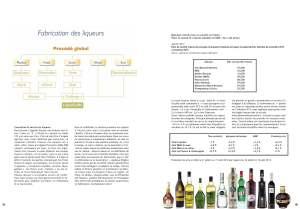 CKZ 41 Sirops et liqueurs, un empire cordial_Page_6